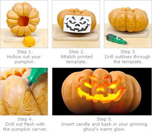 The Dremel pumpkin carving kit is child friendly with adult supervision, ...