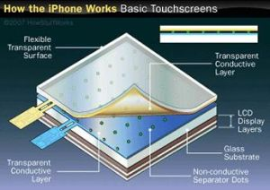 iPhone_Touch_Screen