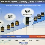 Panasonic Show 1TB and 2TB Memory Cards in Roadmap