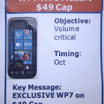 HTC Mozart Windows Phone 7 - (Photoshopped)