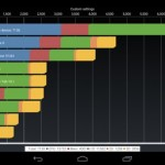 Overclocked Nexus 7 Benchmark results revealed